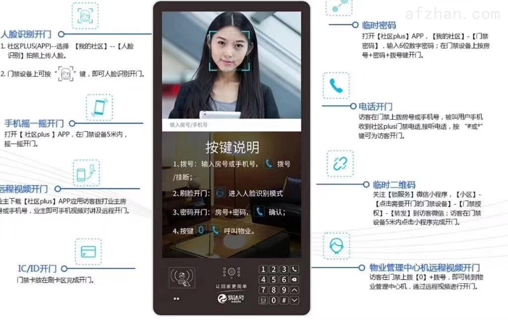 智能安防系统无线连接高清大屏警民互联