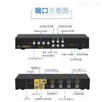 颂度穿越跨屏同步专业监控画面分割器