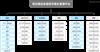 思邁奧可視化指揮調度系統