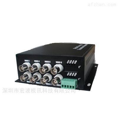 8路视频1路数据高清光端机