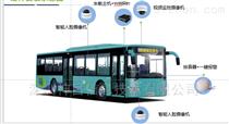 公交车车联网解决方案
