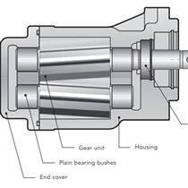 Kracht 齿轮泵KF系列