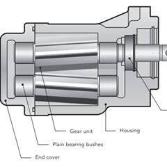 KF 40RF174D15Kracht 齿轮泵KF系列