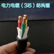 耐火电力电缆 规格、材料、结构