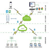 AcrelCloud-3200远程预付费抄表系统