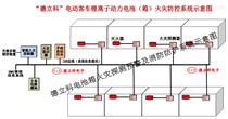 八電池箱客車智能火災探測預警及消防防護