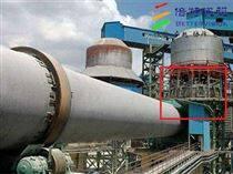 機器設備異常運轉監測系統