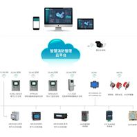 智能电力运维系统与云平台