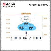 AcrelCloud-1000變電站運維云平臺
