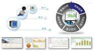 安科瑞Acrel-5000能耗管理系统的应用案例