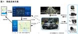 從無人駕駛系統的設計與實現 看智能汽車何時安全落地?
