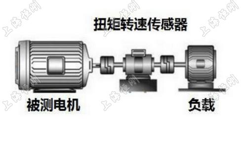 直流电机扭矩测试仪