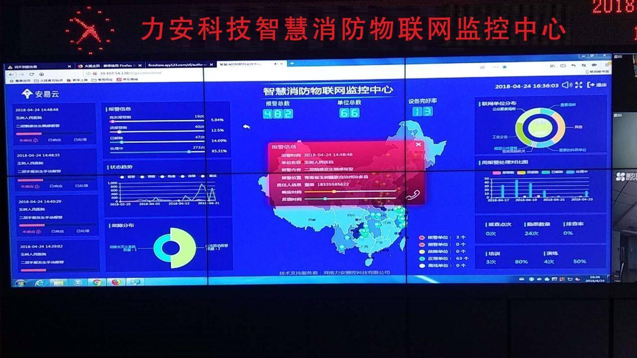 杭州智慧消防独立式烟感预警系统