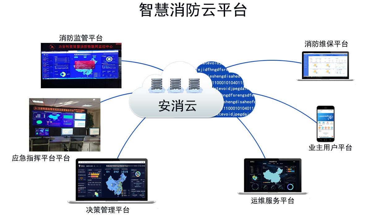 陕西智慧消防物联网管理平台厂家