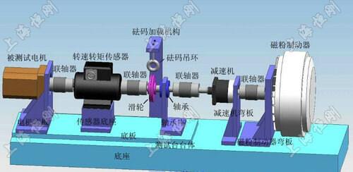 ,50N.m检测风扇专用电机动态扭力测试仪型号