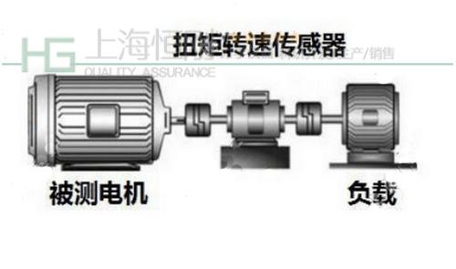 阀门电动转矩转速测量仪