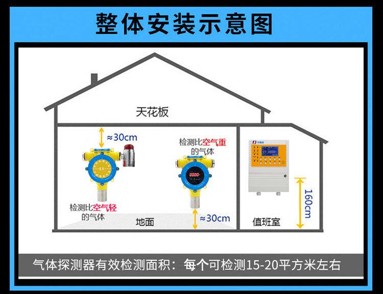 可燃气体报警器安装实例
